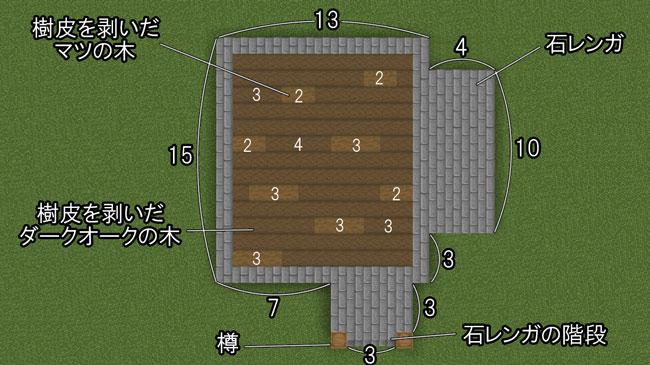 レンガ倉庫っぽい家の土台の作り方