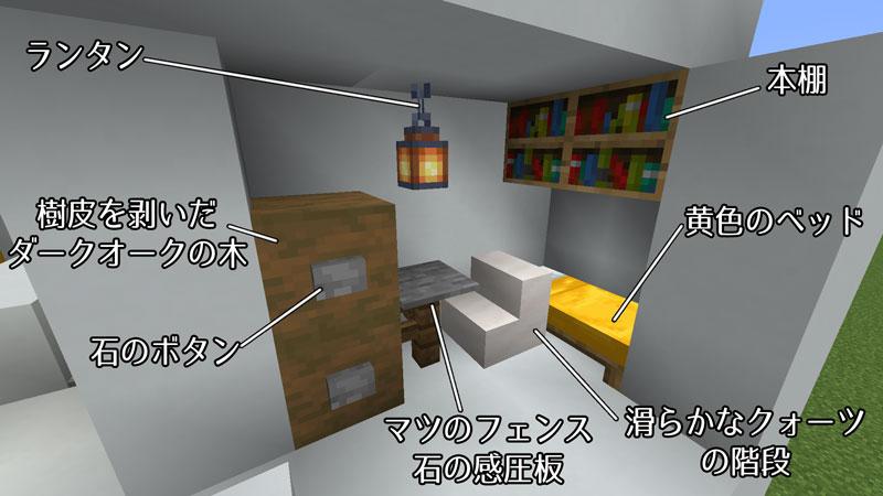 たまご型モダンハウスの寝室の作り方