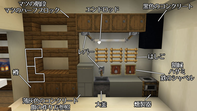 骨ブロックで作るおしゃれな家のキッチンの作り方