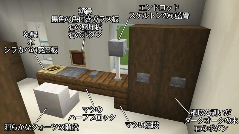 骨ブロックで作るおしゃれな家のロフト付き寝室の収納とデスク