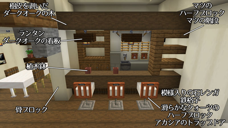 骨ブロックで作るおしゃれな家のキッチンカウンターの作り方