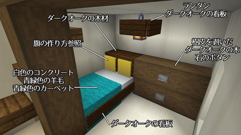 骨ブロックで作るおしゃれな家のロフト付き寝室のベッド周り