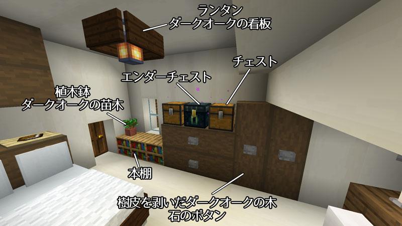 骨ブロックで作るおしゃれな家の寝室の収納