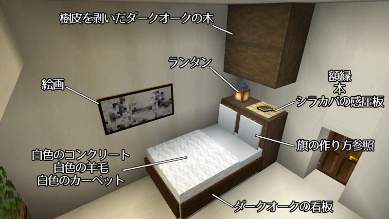 骨ブロックで作るおしゃれな家の寝室のベッド