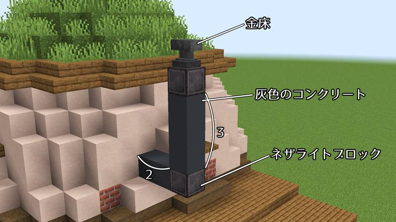 新たまご型モダンハウスの煙突の作り方