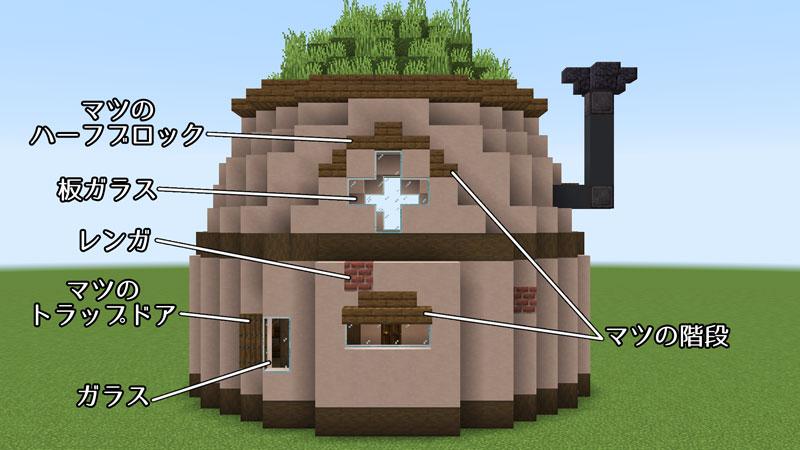 新たまご型モダンハウスの裏側外壁の作り方1