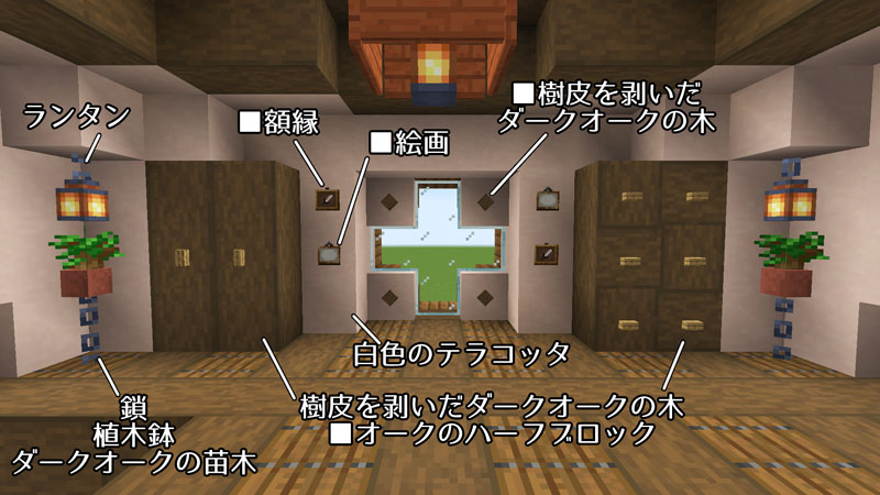 新たまご型モダンハウスの2階の収納の作り方