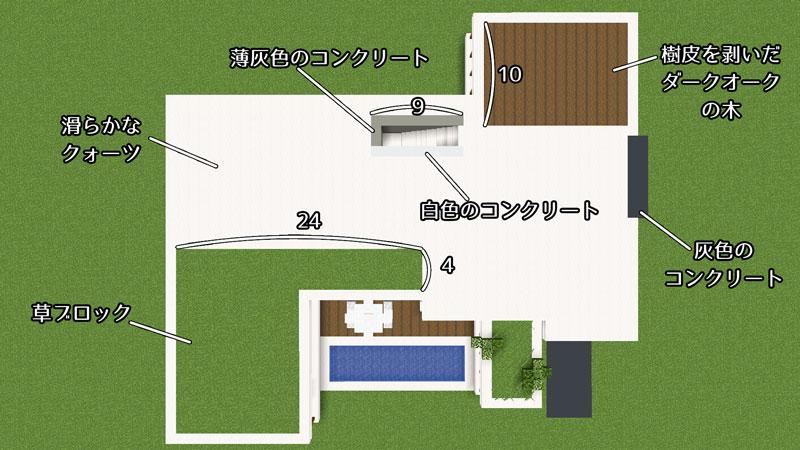 豪華なモダンハウスの2階の床